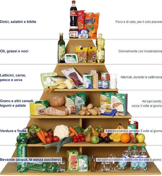 dieta per lipertensione arteriosa