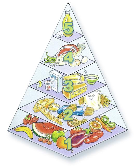 corretto-equilibrio-alimentare-gravidanza