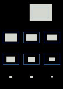 Taglia dei Sensori d'immagine